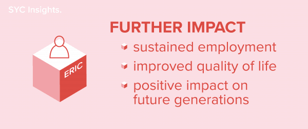 infographic - example eric further reaching impacts from training course