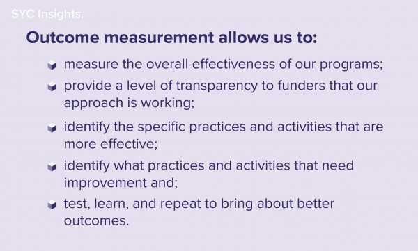 infographic - list of reasons for outcome measurement
